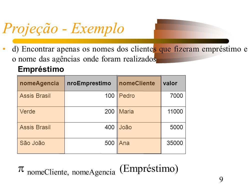 9 Projeção - Exemplo d) Encontrar apenas os nomes dos clientes que fizeram empréstimo e o nome das agências onde foram realizados Empréstimo 35000Ana500São João 5000João400Assis Brasil 11000Maria200Verde 7000Pedro100Assis Brasil valornomeClientenroEmprestimonomeAgencia nomeCliente, nomeAgencia (Empréstimo)