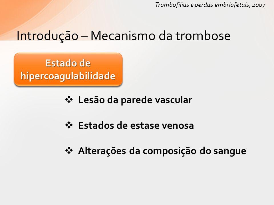 Introdução – Mecanismo da trombose Estado de hipercoagulabilidade Lesão da parede vascular Estados de estase venosa Alterações da composição do sangue