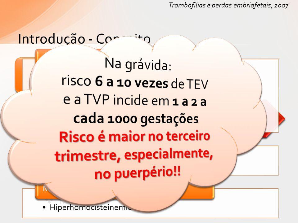 Introdução - Conceito TrombofiliaTrombofilia Conjunto de disturbios Alterações na coagulação sanguinea Mario risco para trombose Trombofilias e perdas
