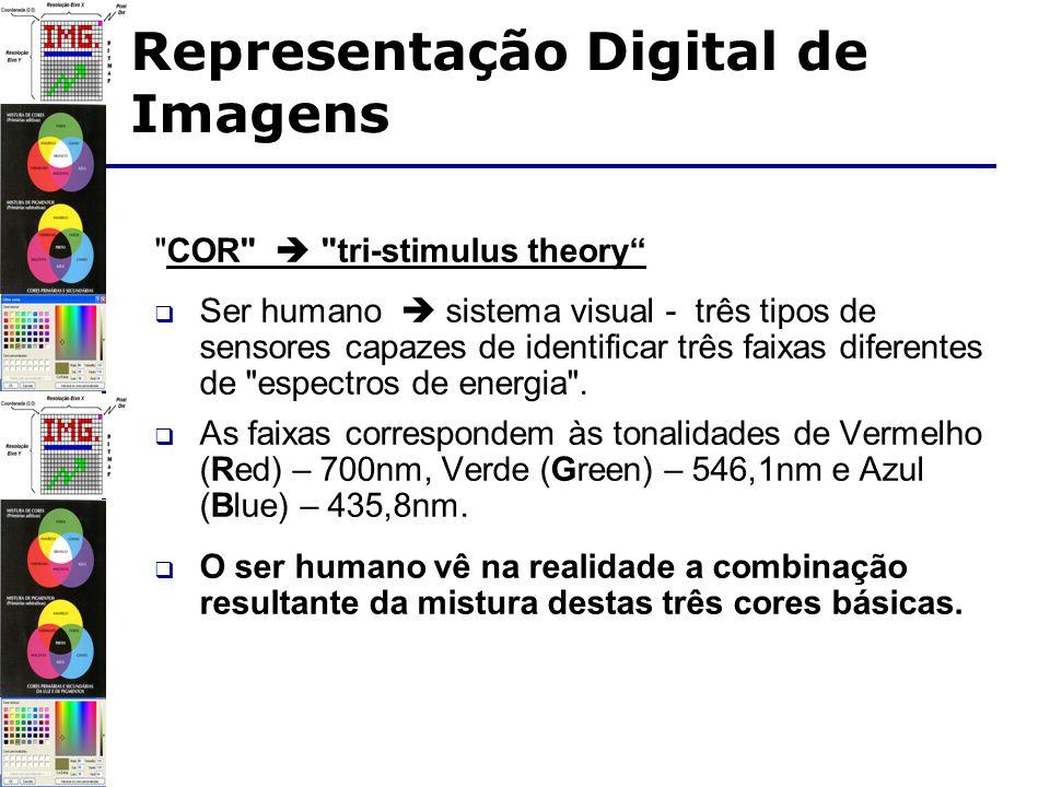 COR tri-stimulus theory Ser humano sistema visual - três tipos de sensores capazes de identificar três faixas diferentes de espectros de energia .