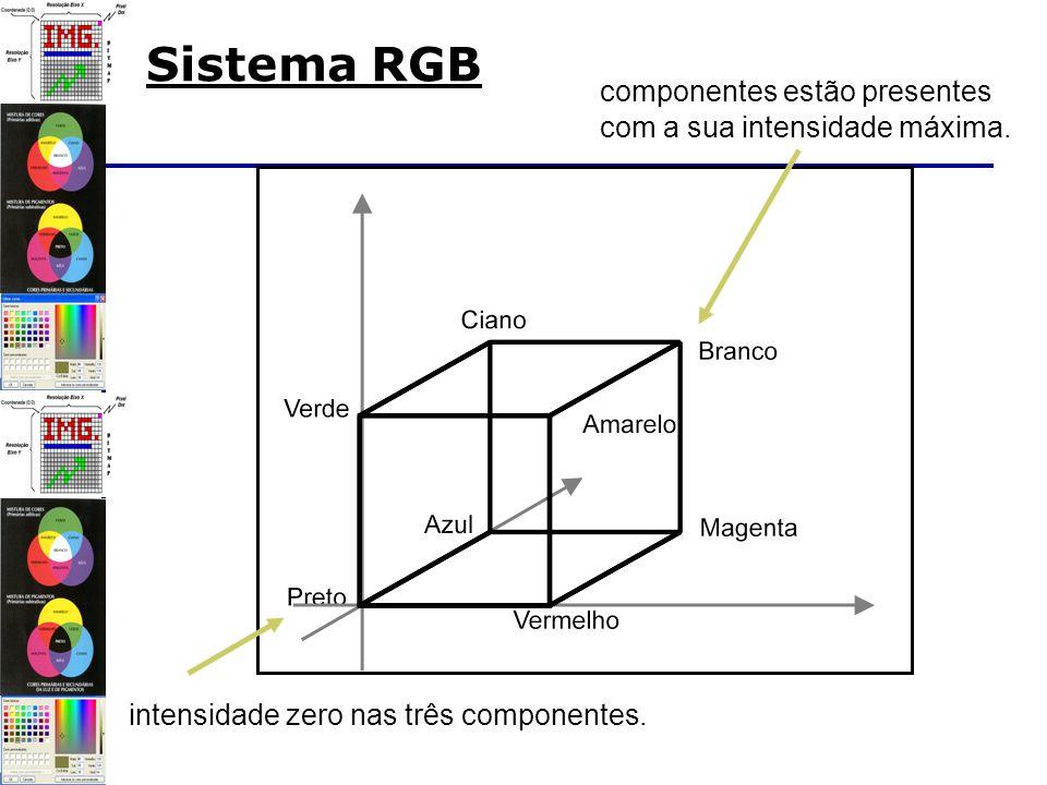 Sistema RGB intensidade zero nas três componentes.