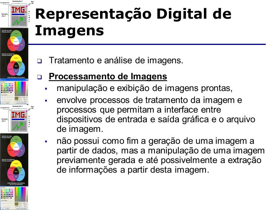 Tratamento e análise de imagens.
