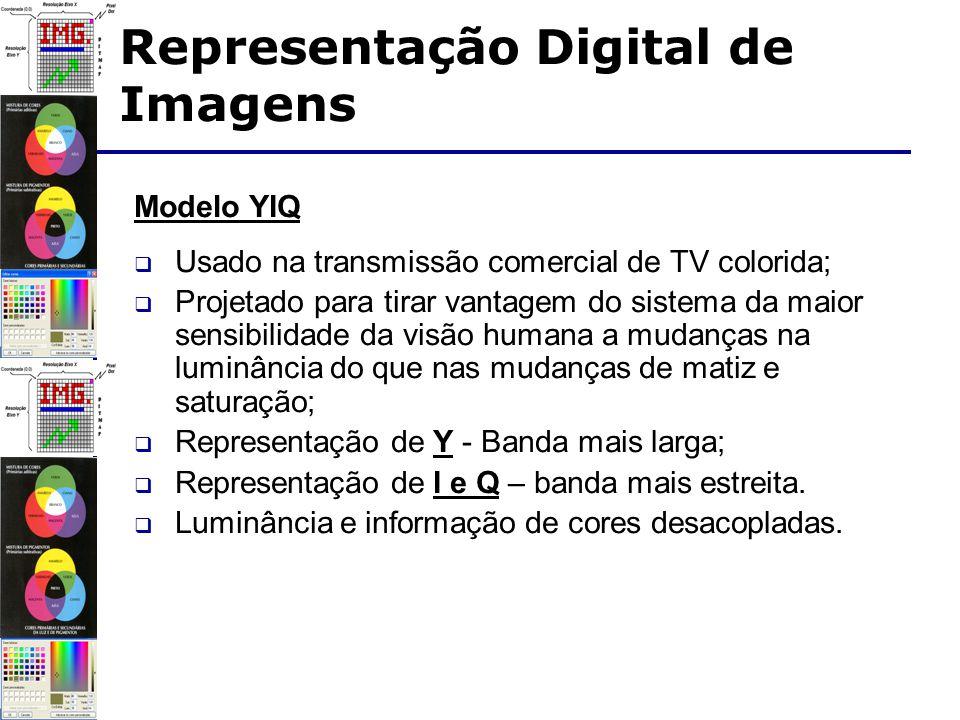 Modelo YIQ Usado na transmissão comercial de TV colorida; Projetado para tirar vantagem do sistema da maior sensibilidade da visão humana a mudanças na luminância do que nas mudanças de matiz e saturação; Representação de Y - Banda mais larga; Representação de I e Q – banda mais estreita.