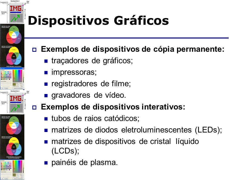 Exemplos de dispositivos de cópia permanente: traçadores de gráficos; impressoras; registradores de filme; gravadores de vídeo.