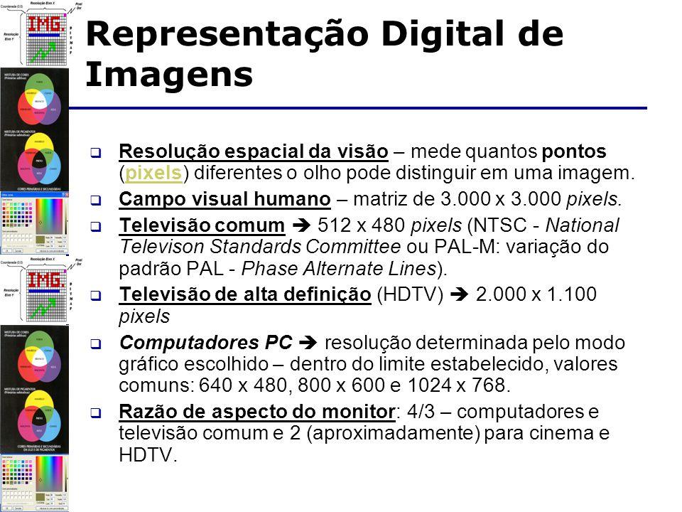 Caixa de seleção de cores baseada nos modelos HLS e RGB: Representação Digital de Imagens