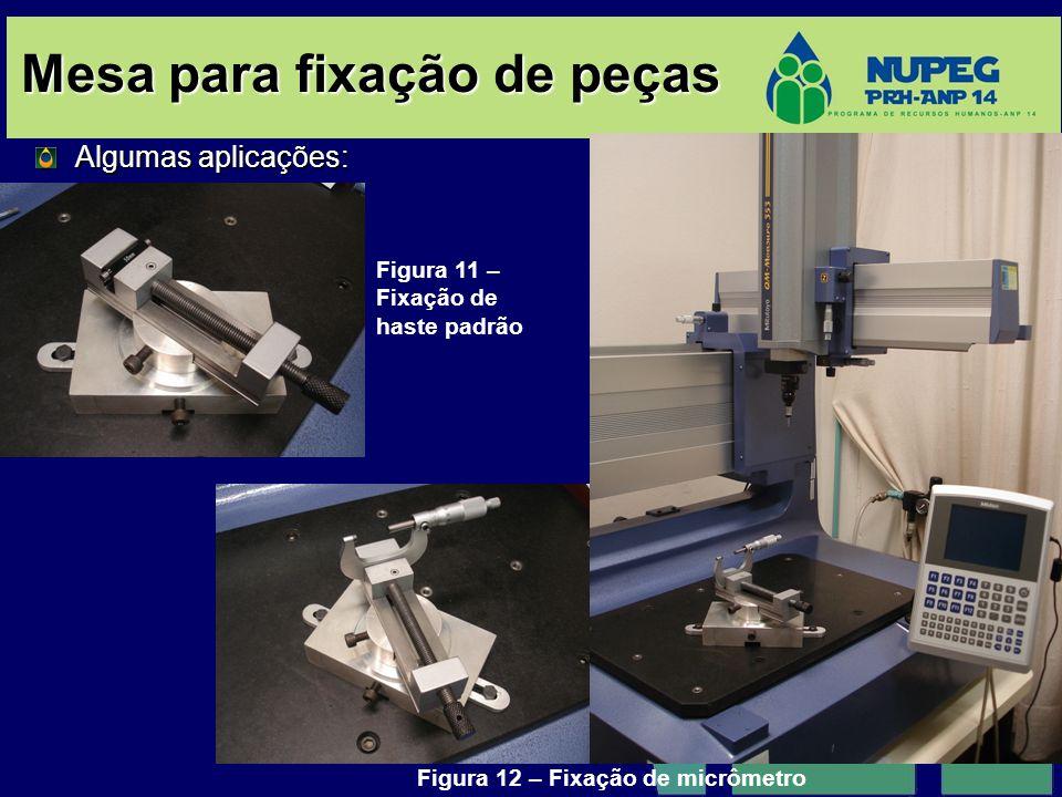 Mesa para fixação de peças Algumas aplicações: Figura 11 – Fixação de haste padrão Figura 12 – Fixação de micrômetro
