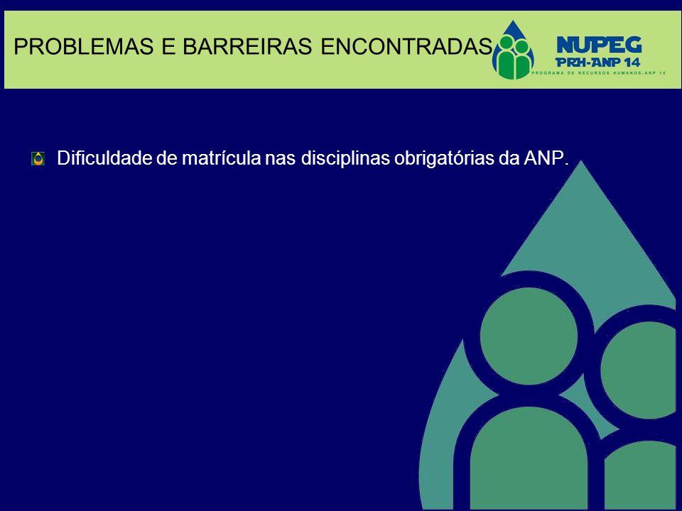 PROBLEMAS E BARREIRAS ENCONTRADAS Dificuldade de matrícula nas disciplinas obrigatórias da ANP.