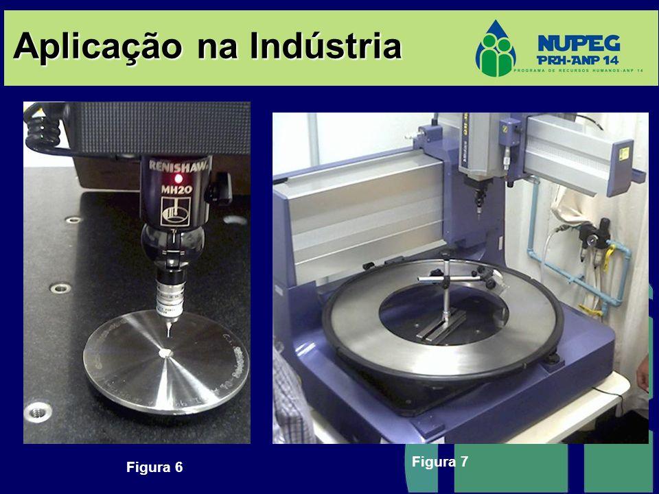 Aplicação na Indústria Figura 6 Figura 7