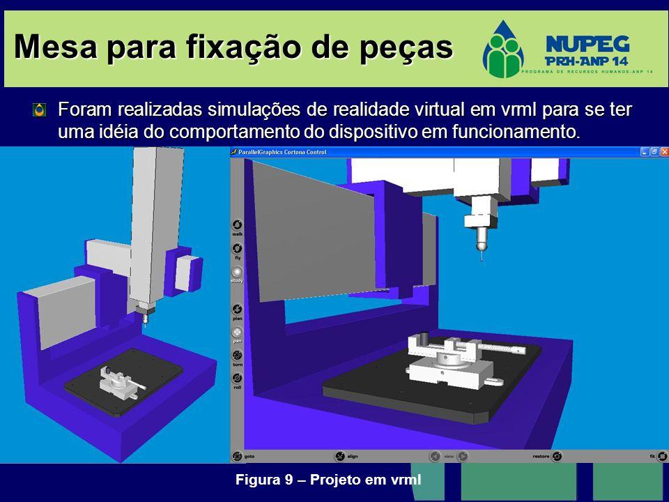 Mesa para fixação de peças Foram realizadas simulações de realidade virtual em vrml para se ter uma idéia do comportamento do dispositivo em funcionam