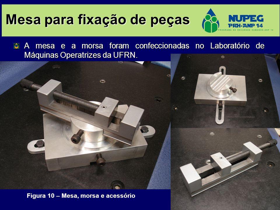Mesa para fixação de peças A mesa e a morsa foram confeccionadas no Laboratório de Máquinas Operatrizes da UFRN. Figura 10 – Mesa, morsa e acessório