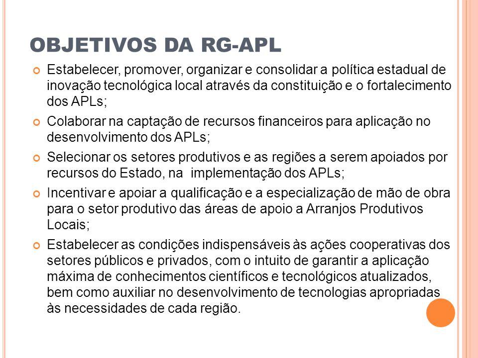 OBJETIVOS DA RG-APL Estabelecer, promover, organizar e consolidar a política estadual de inovação tecnológica local através da constituição e o fortal