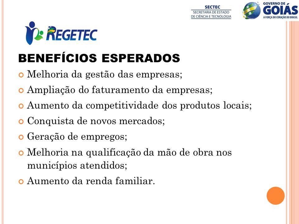 BENEFÍCIOS ESPERADOS Melhoria da gestão das empresas; Ampliação do faturamento da empresas; Aumento da competitividade dos produtos locais; Conquista