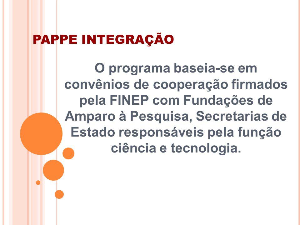 PAPPE INTEGRAÇÃO O programa baseia-se em convênios de cooperação firmados pela FINEP com Fundações de Amparo à Pesquisa, Secretarias de Estado respons