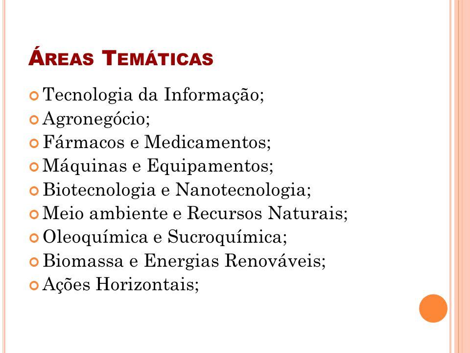 Á REAS T EMÁTICAS Tecnologia da Informação; Agronegócio; Fármacos e Medicamentos; Máquinas e Equipamentos; Biotecnologia e Nanotecnologia; Meio ambien