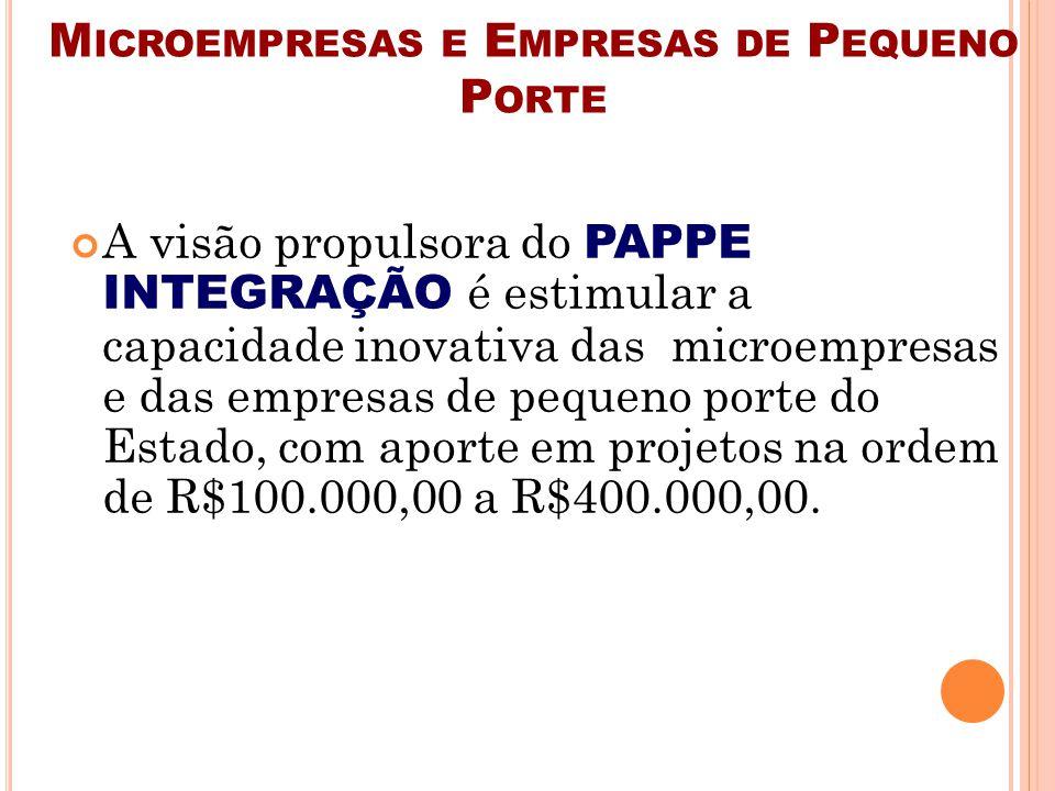 M ICROEMPRESAS E E MPRESAS DE P EQUENO P ORTE A visão propulsora do PAPPE INTEGRAÇÃO é estimular a capacidade inovativa das microempresas e das empres