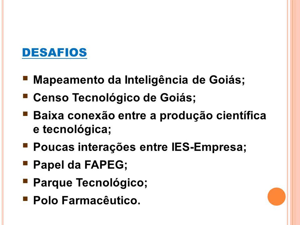 DESAFIOS Mapeamento da Inteligência de Goiás; Censo Tecnológico de Goiás; Baixa conexão entre a produção científica e tecnológica; Poucas interações e