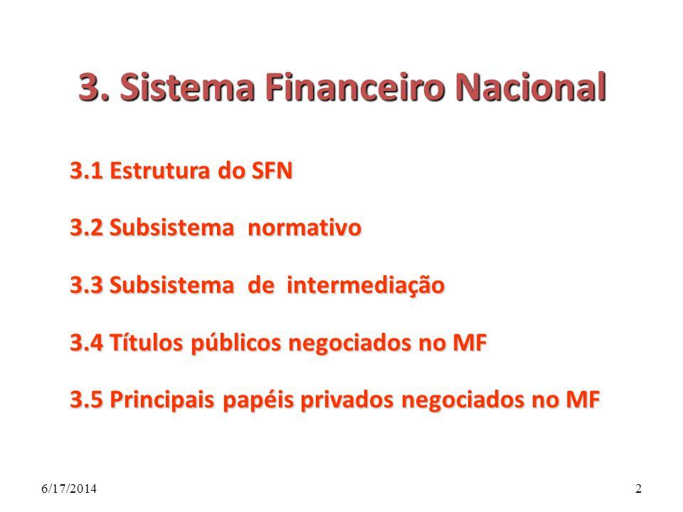 3. Sistema Financeiro Nacional 3.1 Estrutura do SFN 3.2 Subsistema normativo 3.3 Subsistema de intermediação 3.4 Títulos públicos negociados no MF 3.5