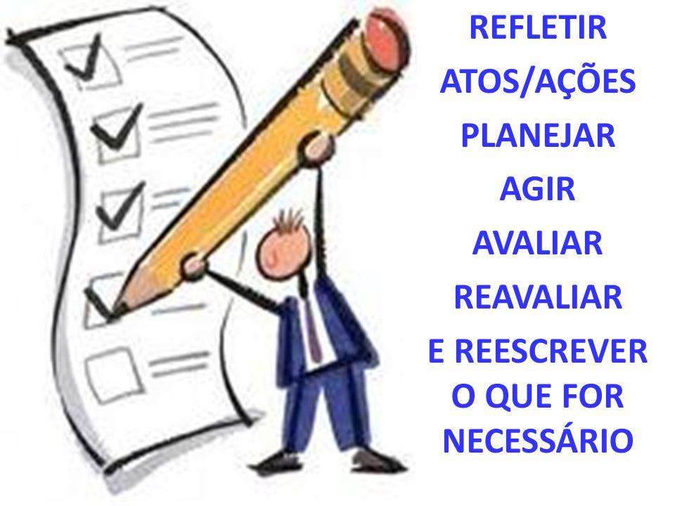 REFLETIR ATOS/AÇÕES PLANEJAR AGIR AVALIAR REAVALIAR E REESCREVER O QUE FOR NECESSÁRIO