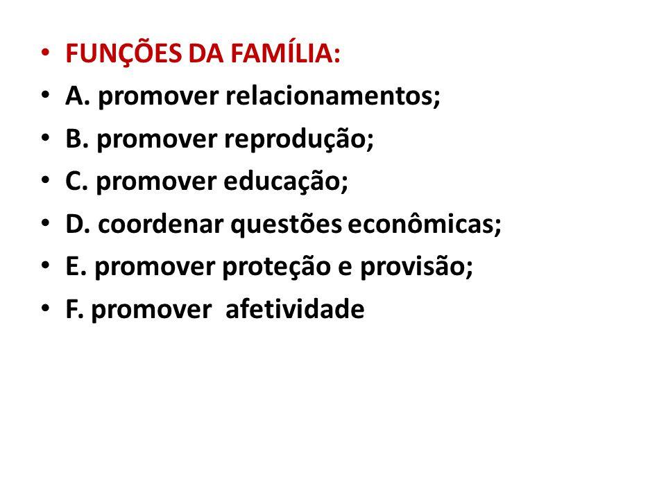 FUNÇÕES DA FAMÍLIA: A. promover relacionamentos; B. promover reprodução; C. promover educação; D. coordenar questões econômicas; E. promover proteção