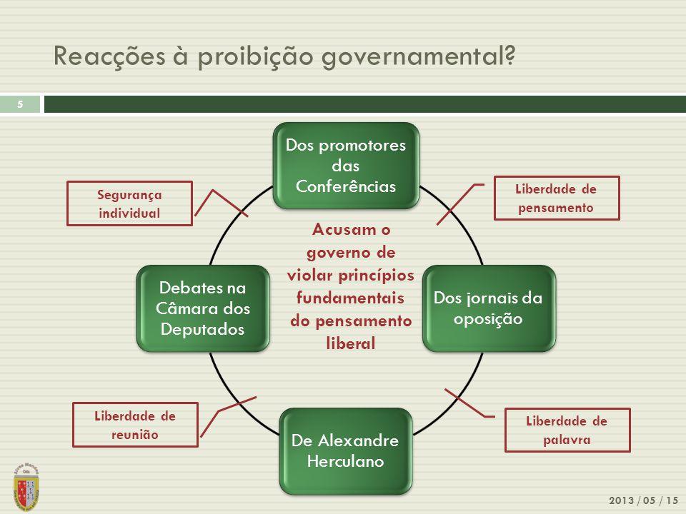 Reacções à proibição governamental? 2013 / 05 / 15 5 Dos promotores das Conferências Dos jornais da oposição De Alexandre Herculano Debates na Câmara