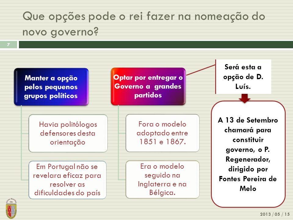 Que opções pode o rei fazer na nomeação do novo governo? 2013 / 05 / 15 7 Manter a opção pelos pequenos grupos políticos Havia politólogos defensores