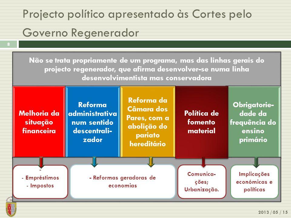Projecto político apresentado às Cortes pelo Governo Regenerador 2013 / 05 / 15 8 Não se trata propriamente de um programa, mas das linhas gerais do p