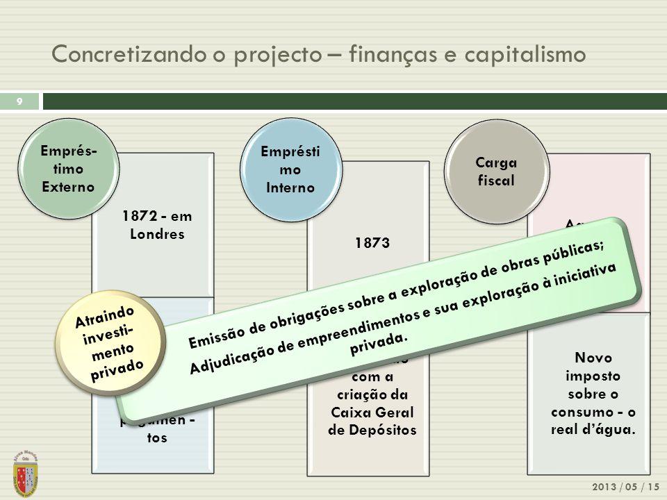 Concretizando o projecto – finanças e capitalismo 2013 / 05 / 15 9 1872 - em Londres Objectivos: estabilizar a moeda; garantir os pagamen - tos Emprés