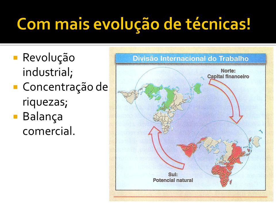 A Revolução Industrial Divisão Internacional do Trabalho (papel de cada lugar na economia mundial)