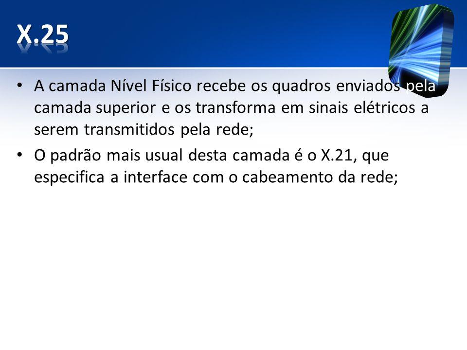 A camada Nível Físico recebe os quadros enviados pela camada superior e os transforma em sinais elétricos a serem transmitidos pela rede; O padrão mai
