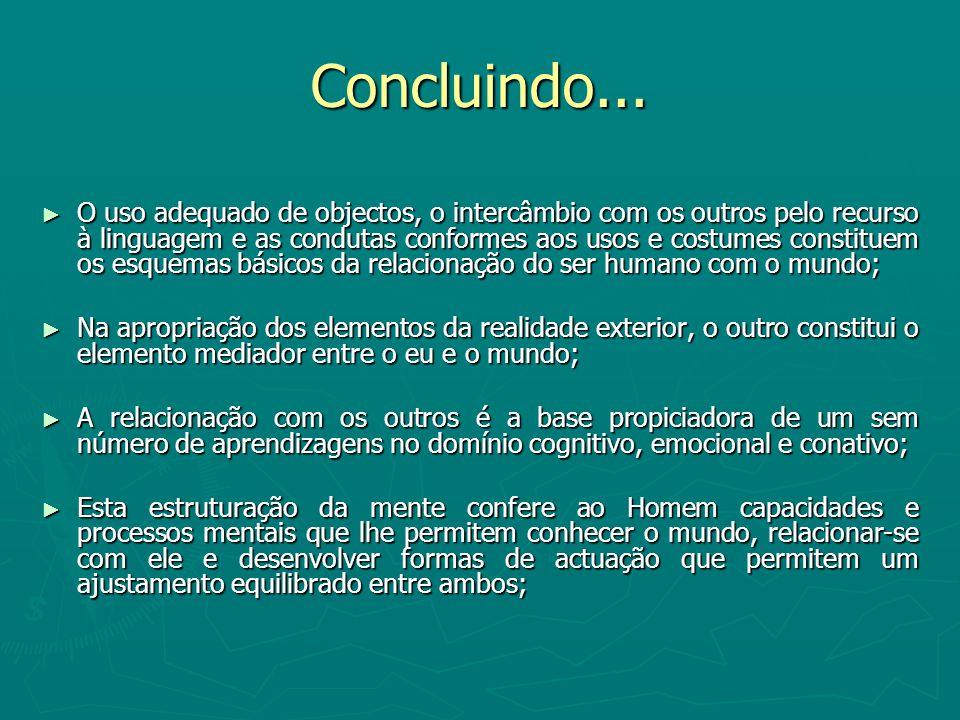 Concluindo... O uso adequado de objectos, o intercâmbio com os outros pelo recurso à linguagem e as condutas conformes aos usos e costumes constituem
