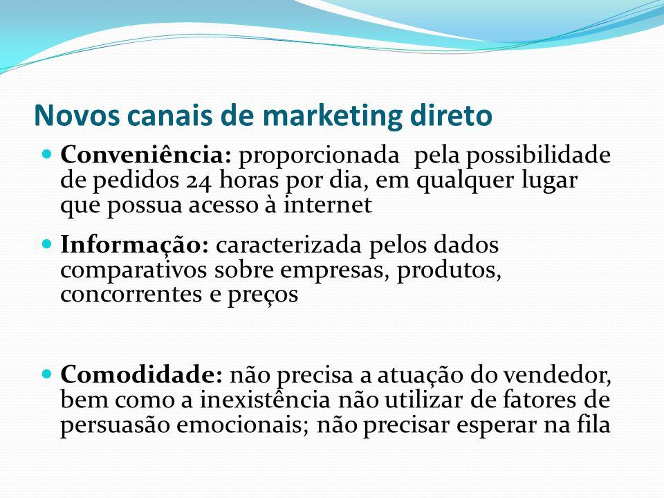 Novos canais de marketing direto Conveniência: proporcionada pela possibilidade de pedidos 24 horas por dia, em qualquer lugar que possua acesso à int