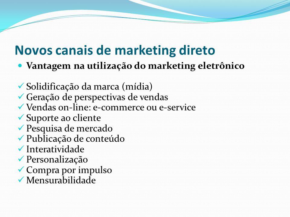 Novos canais de marketing direto Vantagem na utilização do marketing eletrônico Solidificação da marca (mídia) Geração de perspectivas de vendas Venda