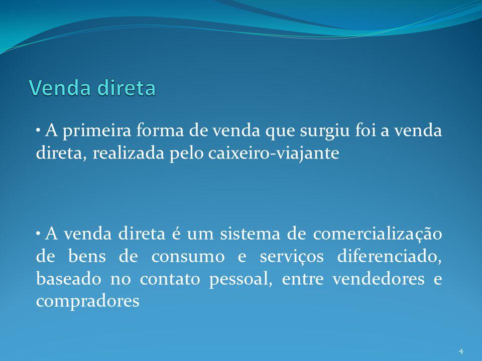A primeira forma de venda que surgiu foi a venda direta, realizada pelo caixeiro-viajante A venda direta é um sistema de comercialização de bens de co