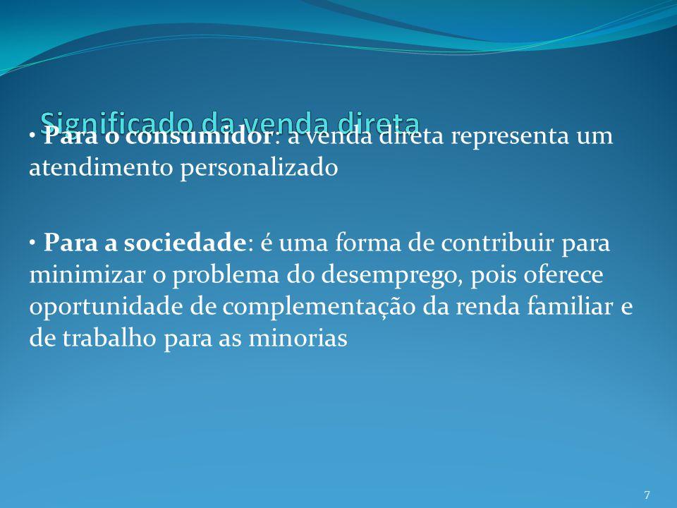 Para o consumidor: a venda direta representa um atendimento personalizado Para a sociedade: é uma forma de contribuir para minimizar o problema do des