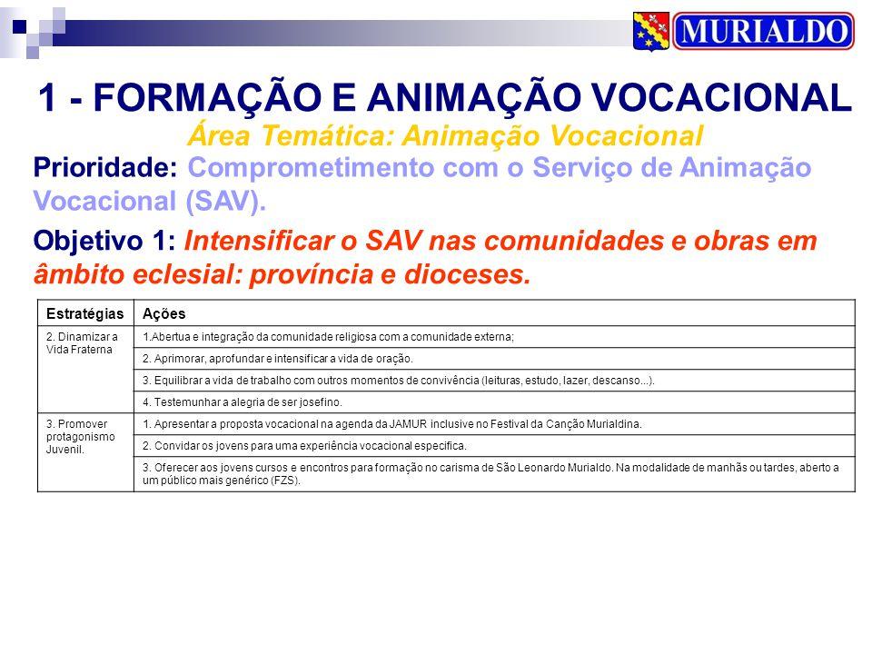 1 - FORMAÇÃO E ANIMAÇÃO VOCACIONAL Área Temática: Animação Vocacional Prioridade: Comprometimento com o Serviço de Animação Vocacional (SAV). Estratég