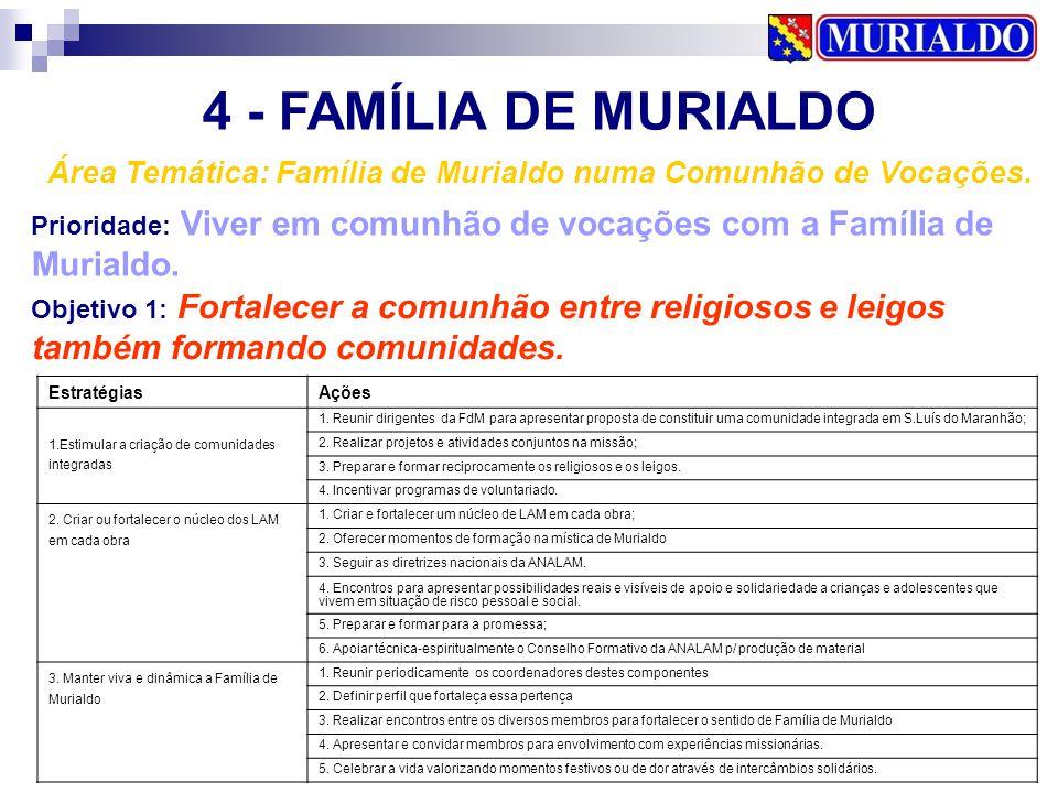 4 - FAMÍLIA DE MURIALDO Área Temática: Família de Murialdo numa Comunhão de Vocações. Prioridade: Viver em comunhão de vocações com a Família de Muria