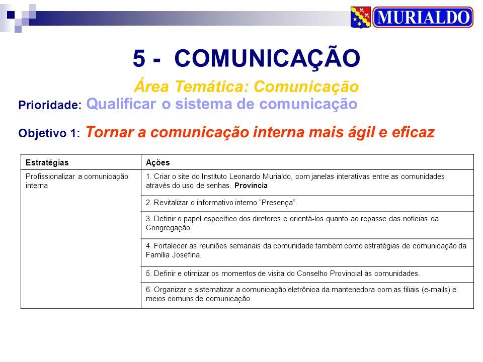 5 - COMUNICAÇÃO Área Temática: Comunicação Prioridade: Qualificar o sistema de comunicação EstratégiasAções Profissionalizar a comunicação interna 1.