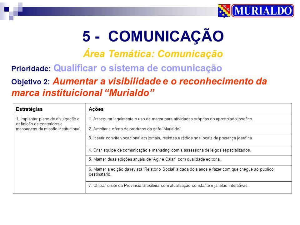 5 - COMUNICAÇÃO Área Temática: Comunicação Prioridade: Qualificar o sistema de comunicação EstratégiasAções 1. Implantar plano de divulgação e definiç