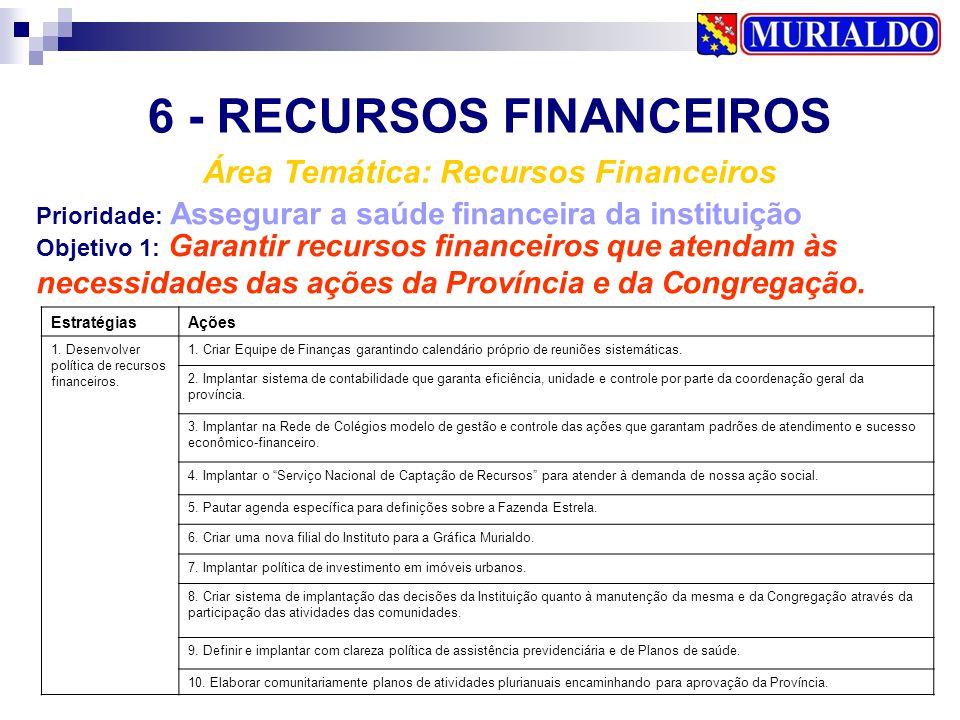 6 - RECURSOS FINANCEIROS Área Temática: Recursos Financeiros Prioridade: Assegurar a saúde financeira da instituição EstratégiasAções 1. Desenvolver p