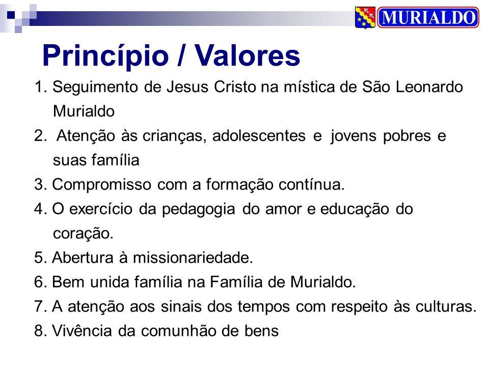 1. Seguimento de Jesus Cristo na mística de São Leonardo Murialdo 2. Atenção às crianças, adolescentes e jovens pobres e suas família 3. Compromisso c