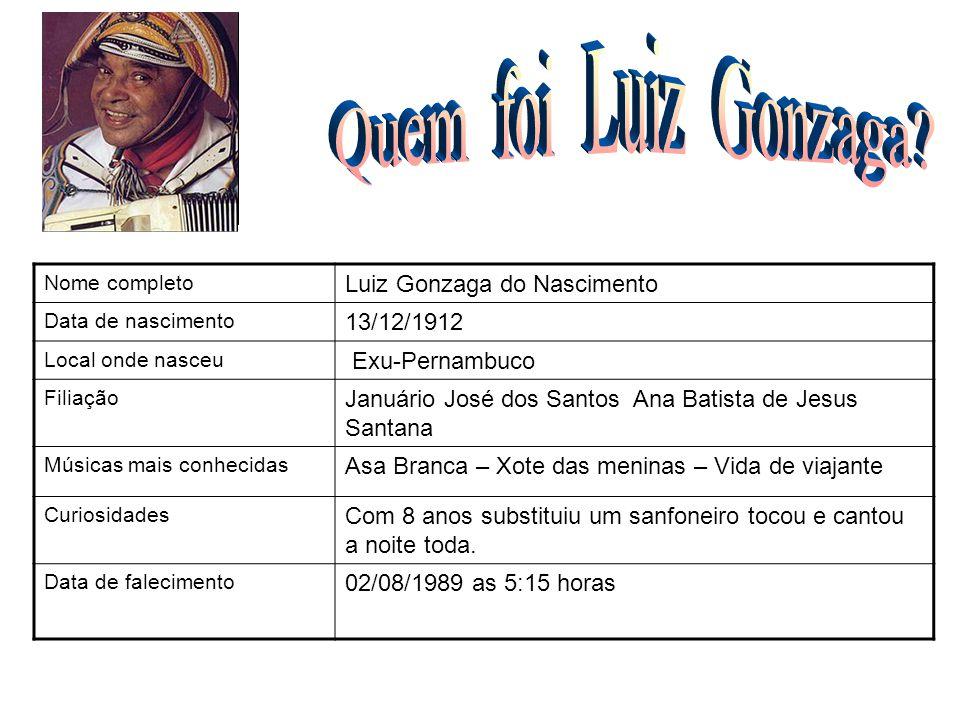 Nome completo Luiz Gonzaga do Nascimento Data de nascimento 13/12/1912 Local onde nasceu Exu-Pernambuco Filiação Januário José dos Santos Ana Batista