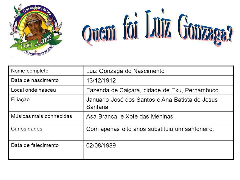 Nome completo Luiz Gonzaga do Nascimento Data de nascimento 13/12/1912 Local onde nasceu Fazenda de Caiçara, cidade de Exu, Pernambuco. Filiação Januá