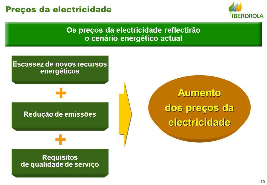 10 Preços da electricidade Os preços da electricidade reflectirão o cenário energético actual Requisitos de qualidade de serviço Redução de emissões E