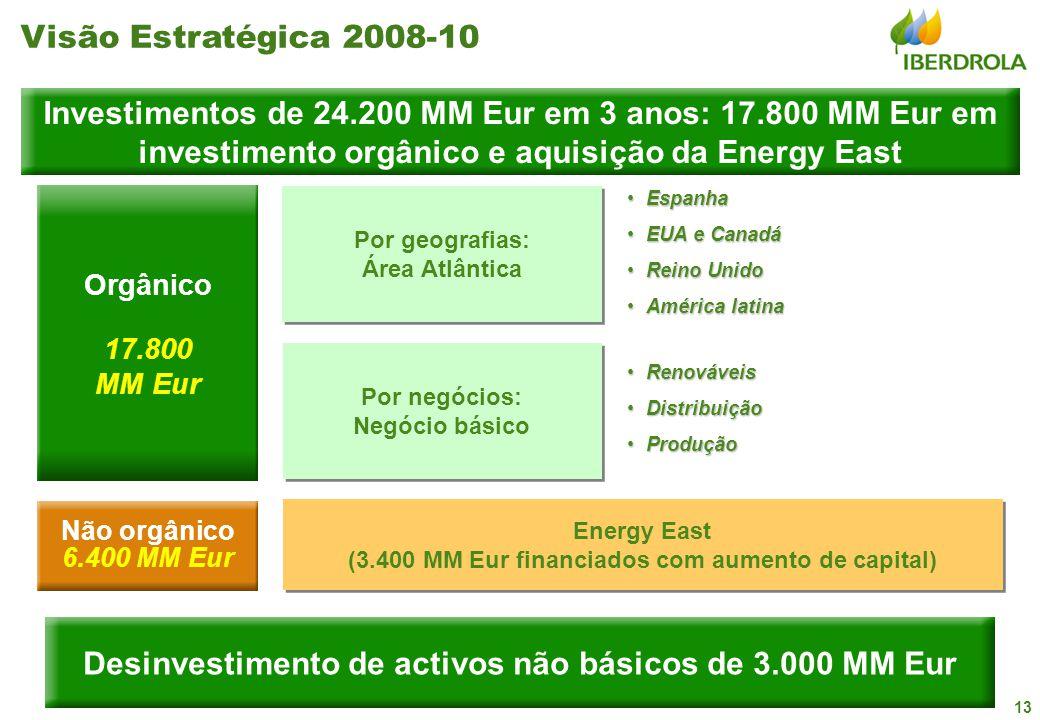 13 Investimentos de 24.200 MM Eur em 3 anos: 17.800 MM Eur em investimento orgânico e aquisição da Energy East Visão Estratégica 2008-10 Desinvestimento de activos não básicos de 3.000 MM Eur Orgânico 17.800 MM Eur Por geografias: Área Atlântica Por geografias: Área Atlântica EspanhaEspanha EUA e CanadáEUA e Canadá Reino UnidoReino Unido América latinaAmérica latina Não orgânico 6.400 MM Eur Energy East (3.400 MM Eur financiados com aumento de capital) Energy East (3.400 MM Eur financiados com aumento de capital) Por negócios: Negócio básico Por negócios: Negócio básico RenováveisRenováveis DistribuiçãoDistribuição ProduçãoProdução