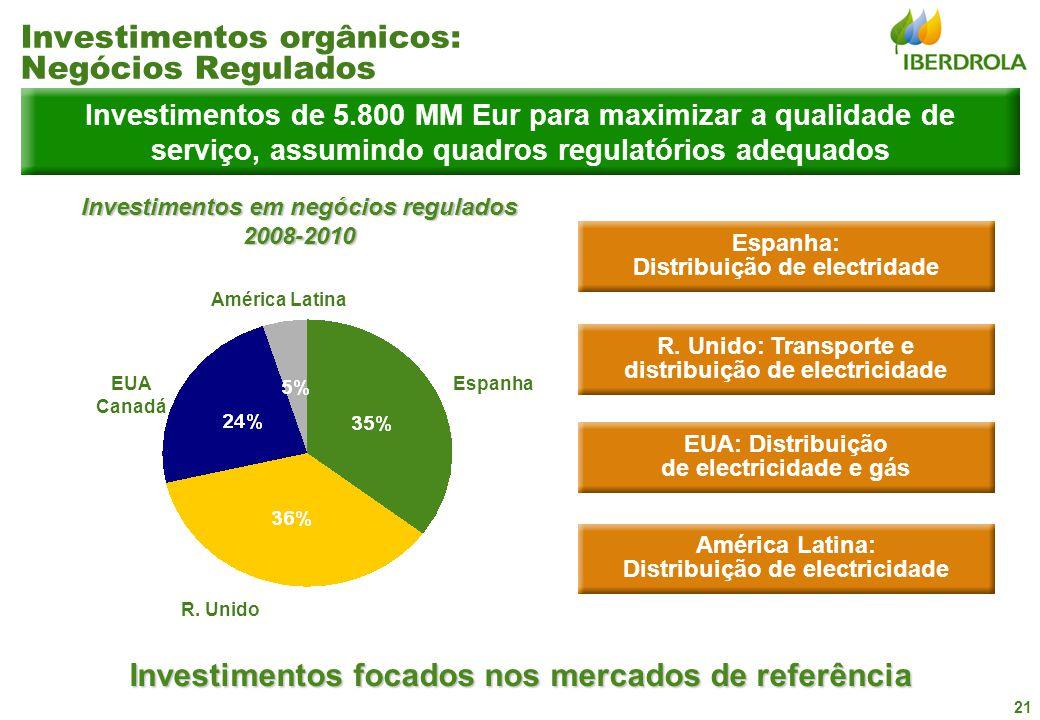 21 Investimentos orgânicos: Negócios Regulados Investimentos de 5.800 MM Eur para maximizar a qualidade de serviço, assumindo quadros regulatórios adequados Investimentos em negócios regulados 2008-2010 Espanha R.