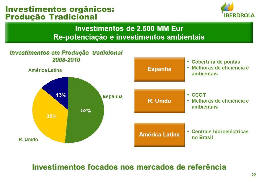 22 Investimentos orgânicos: Produção Tradicional Investimentos de 2.500 MM Eur Re-potenciação e investimentos ambientais Investimentos em Produção tradicional 2008-2010 Espanha R.