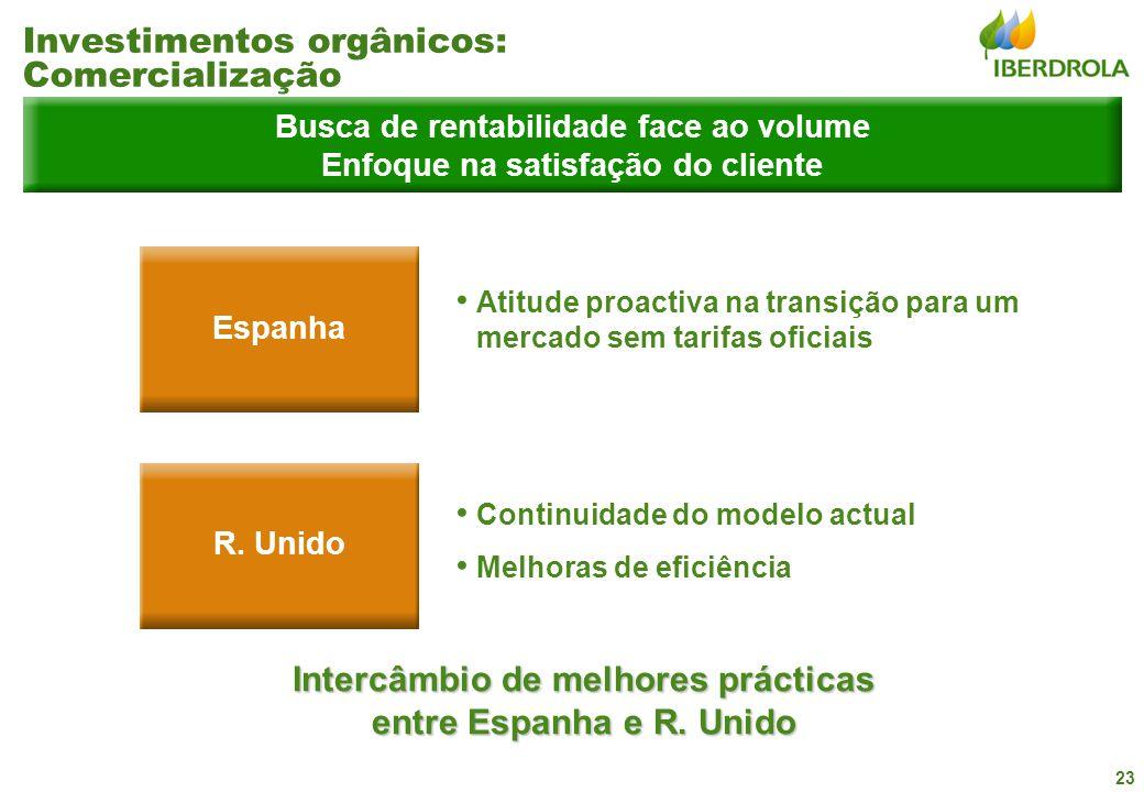 23 Investimentos orgânicos: Comercialização Busca de rentabilidade face ao volume Enfoque na satisfação do cliente Intercâmbio de melhores prácticas entre Espanha e R.