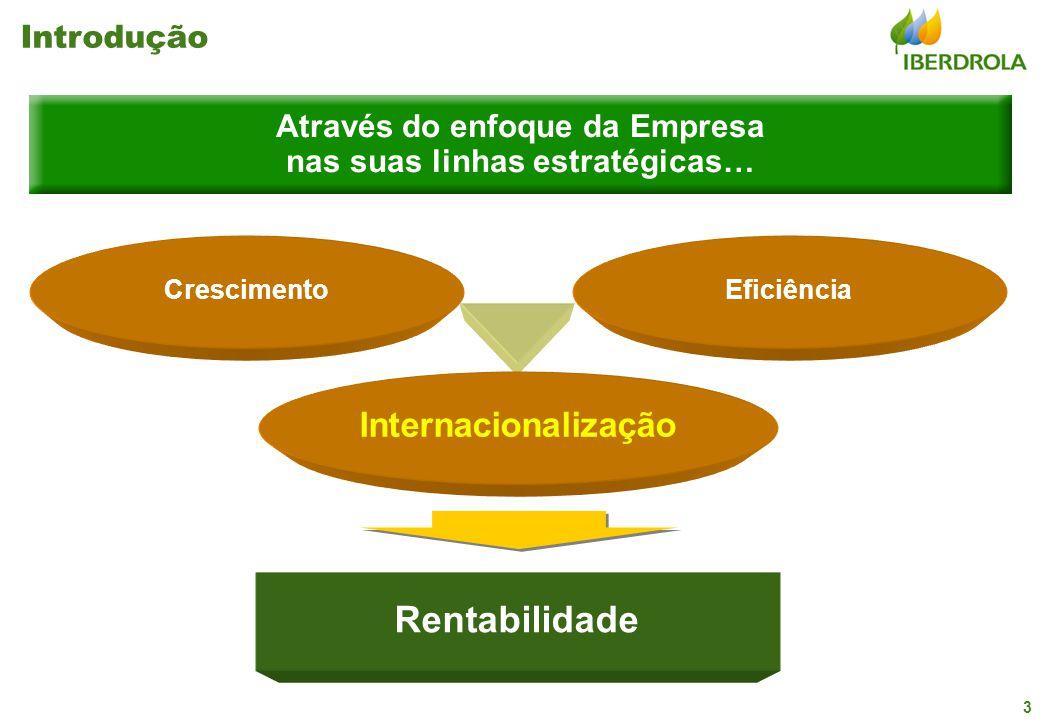 3 Através do enfoque da Empresa nas suas linhas estratégicas… CrescimentoEficiência Rentabilidade Internacionalização Introdução