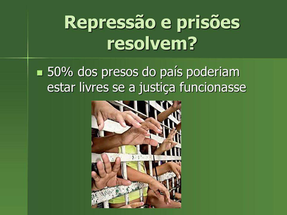 Presos por furto: indicativos em % Capitais Pesquisadas Recife B H D F SP Porto Alegre Prisão Proc. entre 31 e 365 dias 31 e 365 dias50,8251,8927,1468