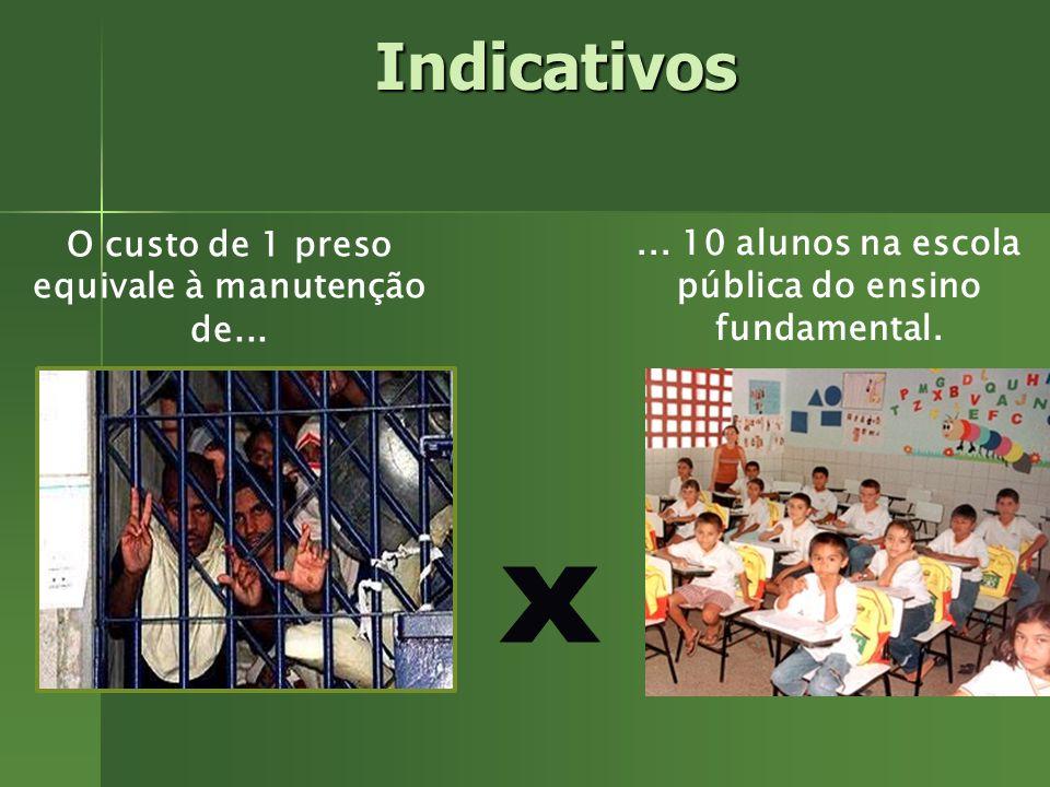 Repressão e prisões resolvem?